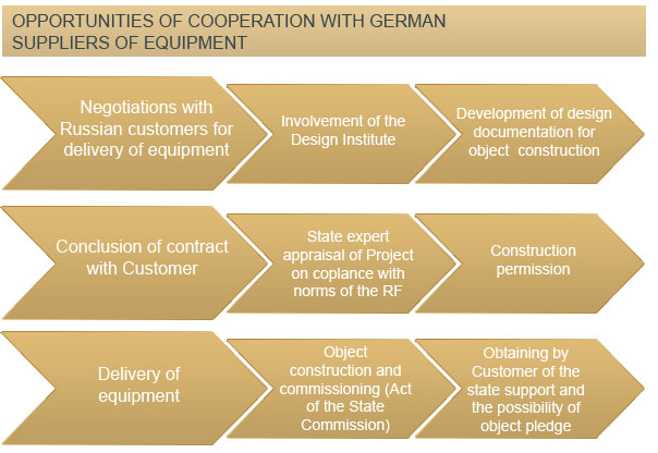 cooperation-eng
